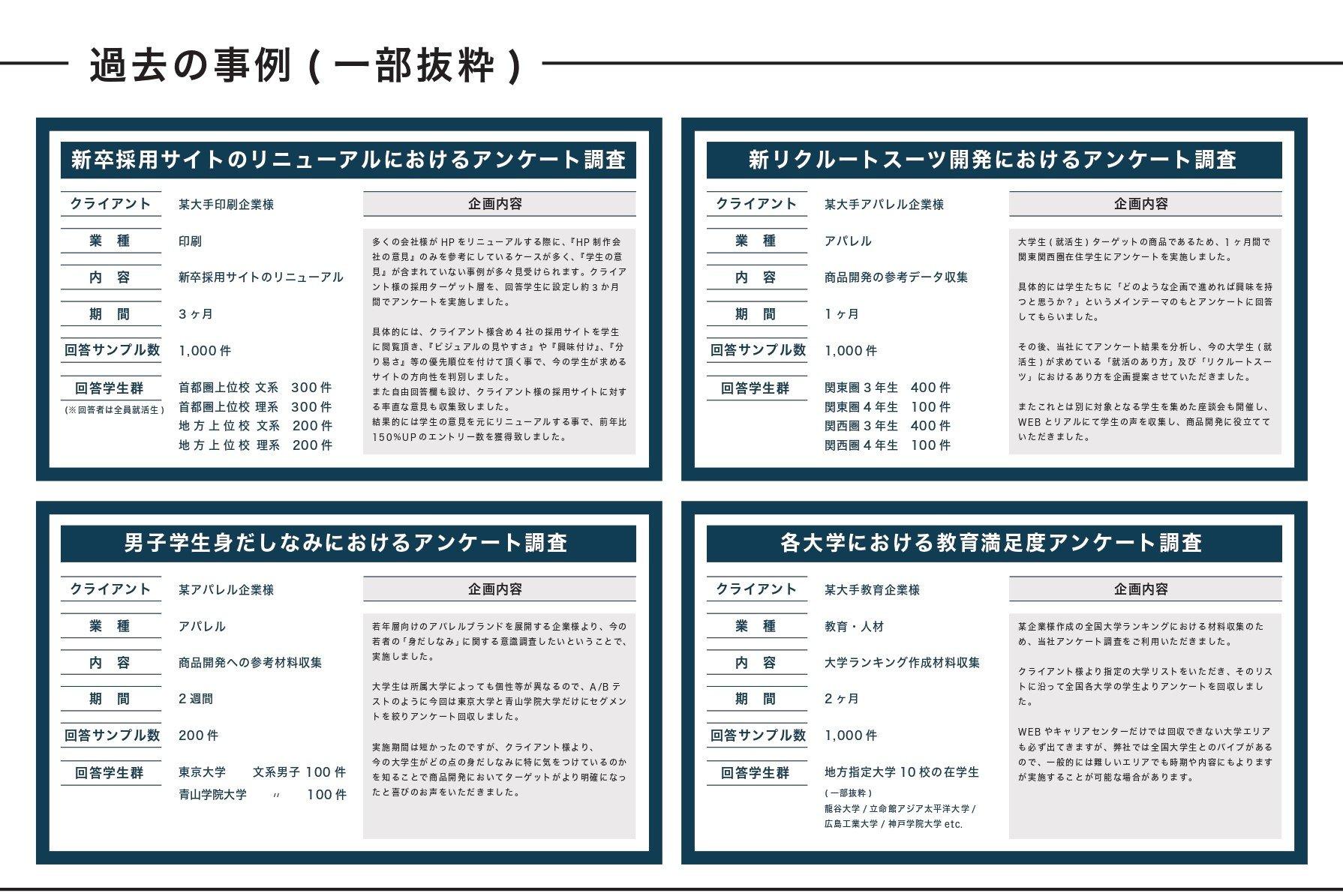 螟ァ蟄ヲ逕溷髄縺代・繝シ繧ア繝・ぅ繝ウ繧ー縺ォ髢「縺励※_page-0006-1